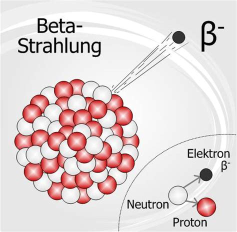 File:Betastrahlung