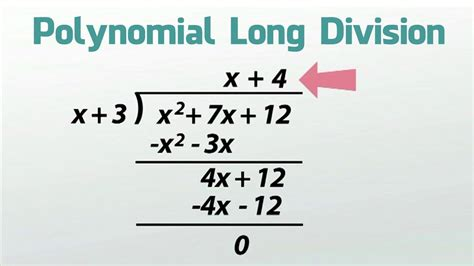 How to do Long Division with Polynomials with remainder