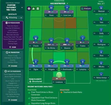 Best Football Manager 2021 Tactics and Formations